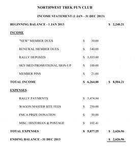2013 INCOME STATEMENT